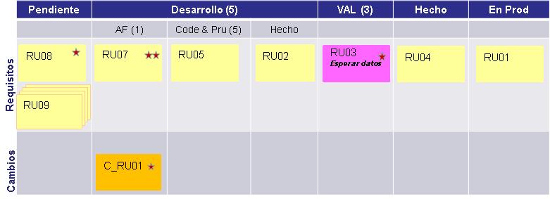 Tablero_Proyecto