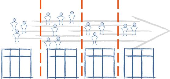 Lean Workflow