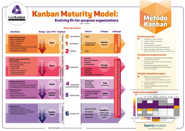 KMM Poster 0.7 ES