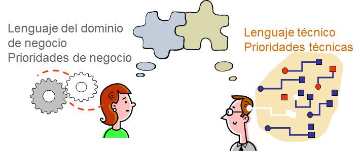 CommunicationProblems Sp