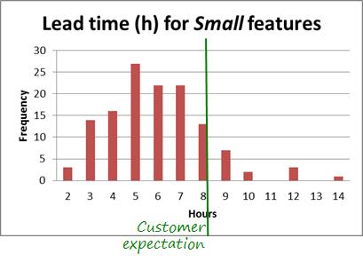 Histograma_Estimation_En