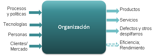 KanbanContext Organization
