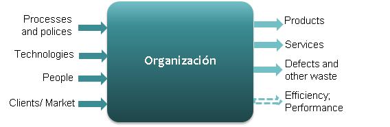 KanbanContext Organization Eng
