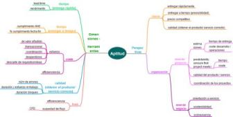 KanbanManagementMindMap_small
