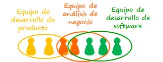MultidisciplinaryTeam Sp