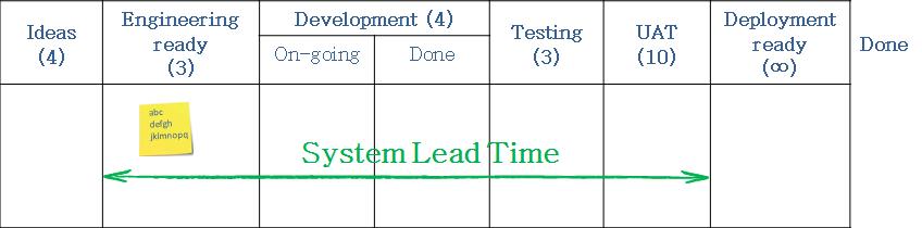 SystemLeadTime_En