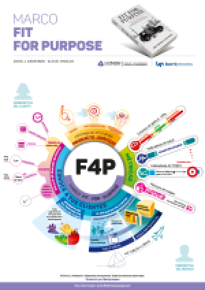 Póster Fit For Purpose