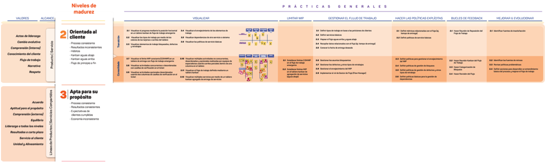 Recorte poster ML2 prácticas KMM