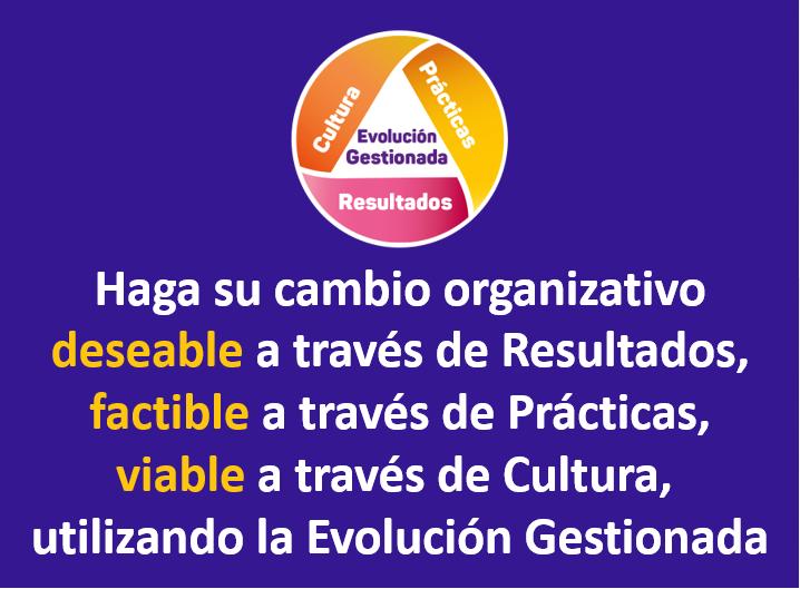 Mantra KMM Haga su cambio organizativo deseable a través de resultados, factible a través de prácticas, viable a través de cultura utilizando la Evolución Gestionada