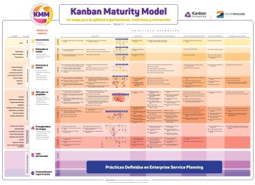 Imagen Mapa de practicas KMM