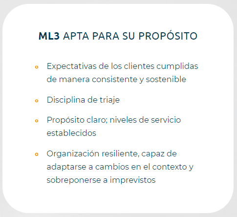 Captura ML3