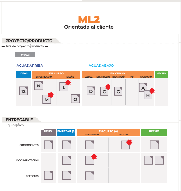 Captura ML2 KPPM poster